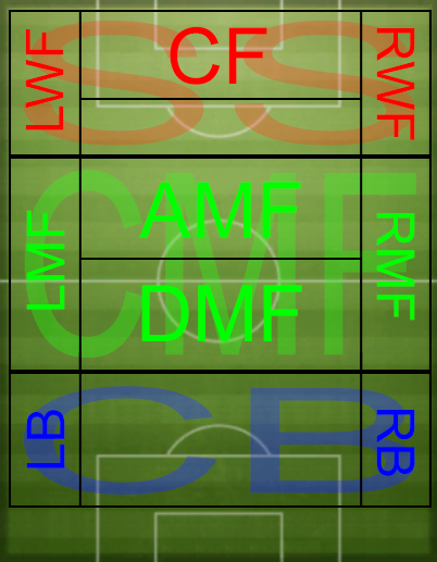 PES14 positions.png