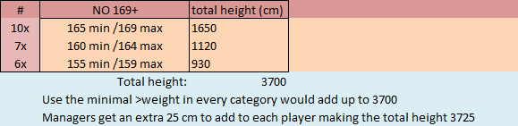 Heights.png