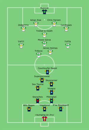 2013 4chan Summer Cup knockout stage - Rigged Wiki